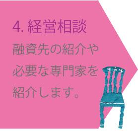 起業4-1jpg